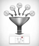 Kernprozess(e) identifizieren
